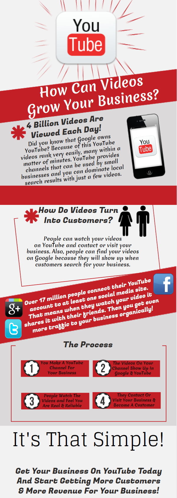 Turn infographic into video